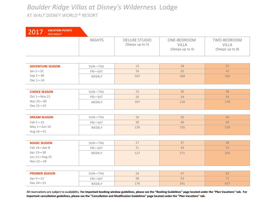 wl-points-chart-2017